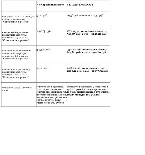 таблица 2.png