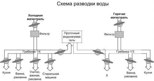 Схема_разводки_воды_2.jpg
