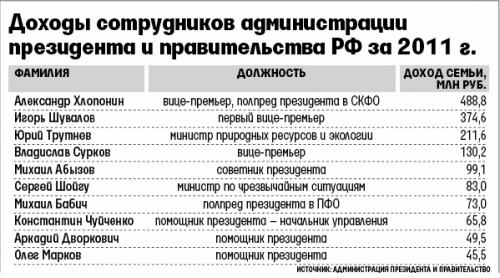 Мосавтодор_1.png