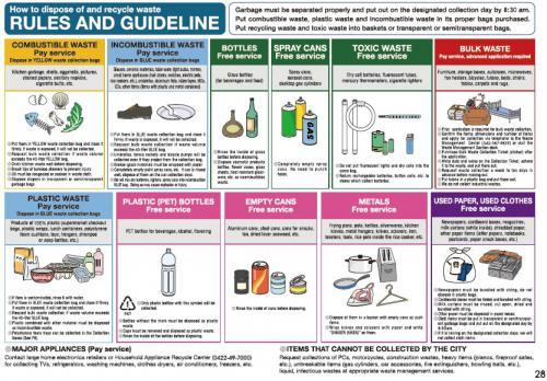 Инструкция по разделению мусора на английском.jpg