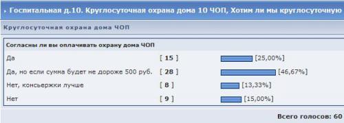 Госпитальная_д.10._ЧОП.JPG