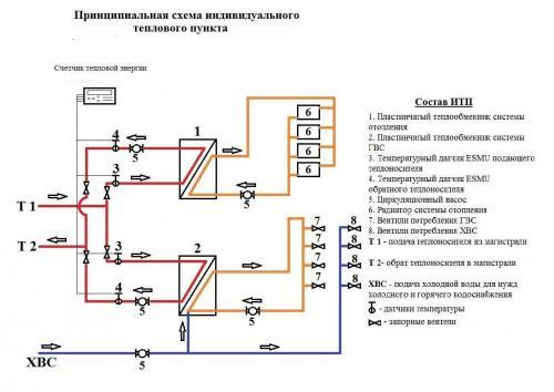 Схема водо- и теплоснабжения дома.jpg