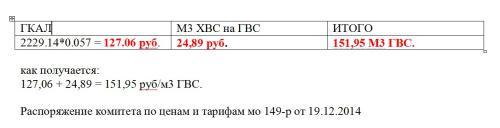 ВалМар Раменское.jpg