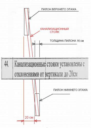 усиление_пилонов_.jpg