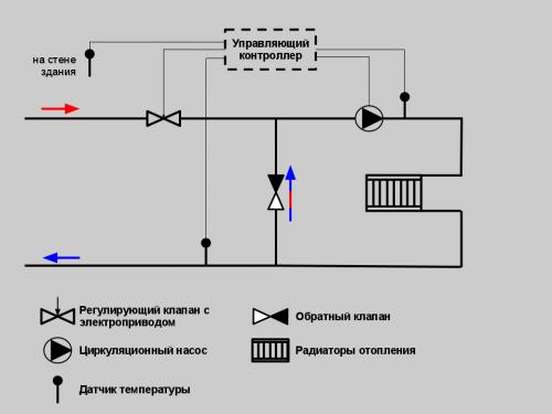 Схема_САРТ.png