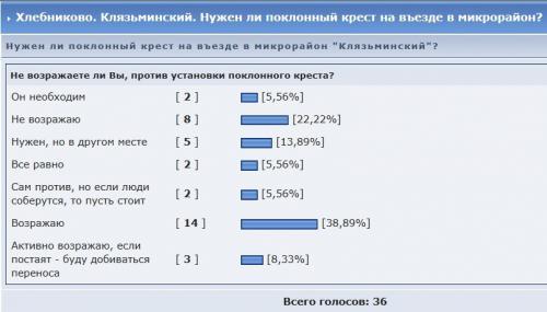 Поклонный_крест.jpg