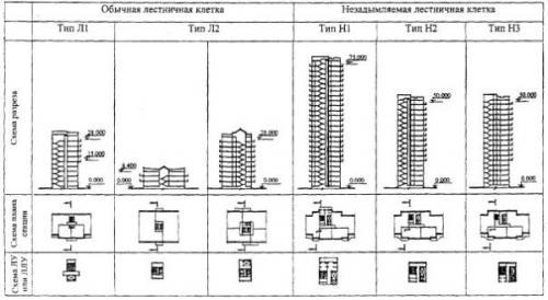 bolee-vmestitelnaya-tablitsa-s-primerami-vseh-tipov-lestnichnyh--600x328.jpeg