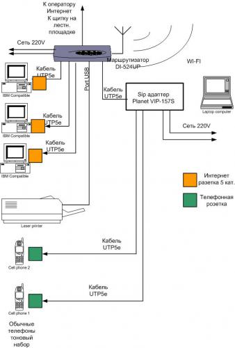 Схема_сети_квартиры2.jpg