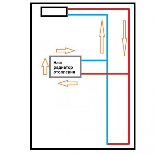 система отопления.jpg