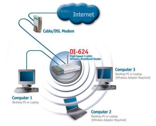 DI_624_diagram.jpg