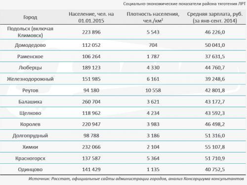socialno_economicheskie_pokazateli.jpg