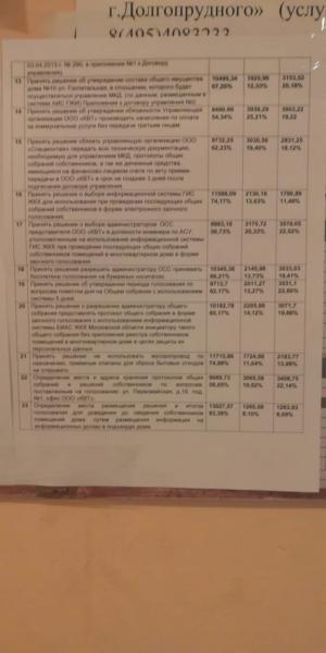 Протокол голосования 2020-10-07 3 из 3.jpeg