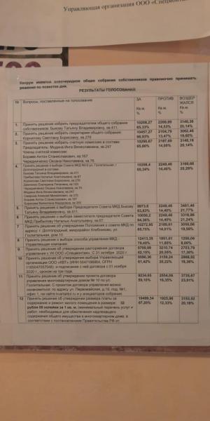 Протокол голосования 2020-10-07 2 из 3.jpeg