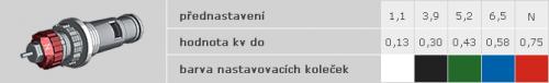 kv_value_chart.png